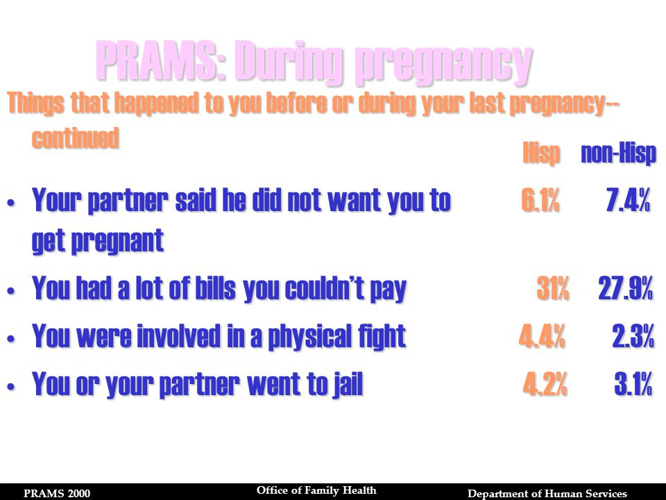 PRAMS 2000Department of Human Services Office of Family Health Things that happened to you before or during your last pregnancy-- continued PRAMS: During pregnancy Your partner said he did not want you to 6.1% 7.4% get pregnantYour partner said he did not want you to 6.1% 7.4% get pregnant You had a lot of bills you couldn't pay 31% 27.9%You had a lot of bills you couldn't pay 31% 27.9% You were involved in a physical fight 4.4% 2.3%You were involved in a physical fight 4.4% 2.3% You or your partner went to jail 4.2% 3.1%You or your partner went to jail 4.2% 3.1% Hisp non-Hisp