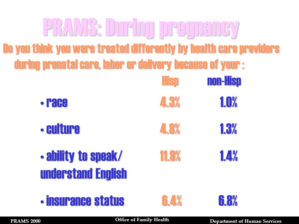 PRAMS 2000Department of Human Services Office of Family Health Do you think you were treated differently by health care providers during prenatal care, labor or delivery because of your : PRAMS: During pregnancy race4.3%1.0% race4.3%1.0% culture4.8%1.3% culture4.8%1.3% ability to speak/ 11.9% 1.4% understand English ability to speak/ 11.9% 1.4% understand English insurance status 6.4% 6.8% insurance status 6.4% 6.8% Hisp non-Hisp Hisp non-Hisp