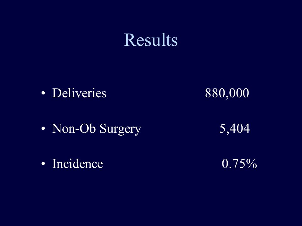 Results Deliveries 880,000 Non-Ob Surgery 5,404 Incidence 0.75%