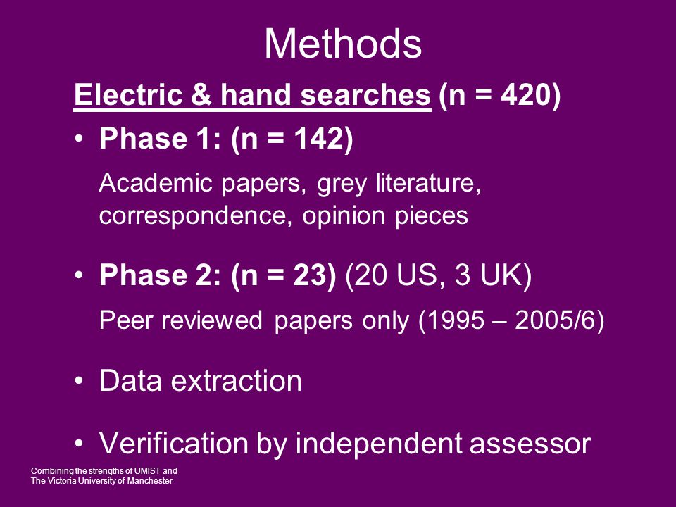 Combining the strengths of UMIST and The Victoria University of Manchester Methods Electric & hand searches (n = 420) Phase 1: (n = 142) Academic pape