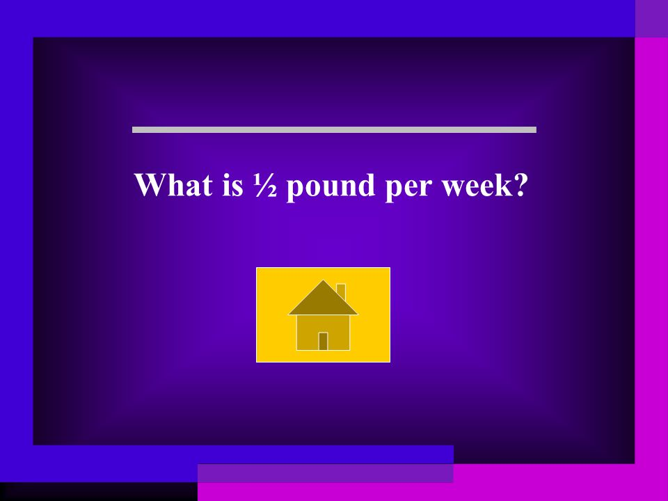 What is 1 pound per week?