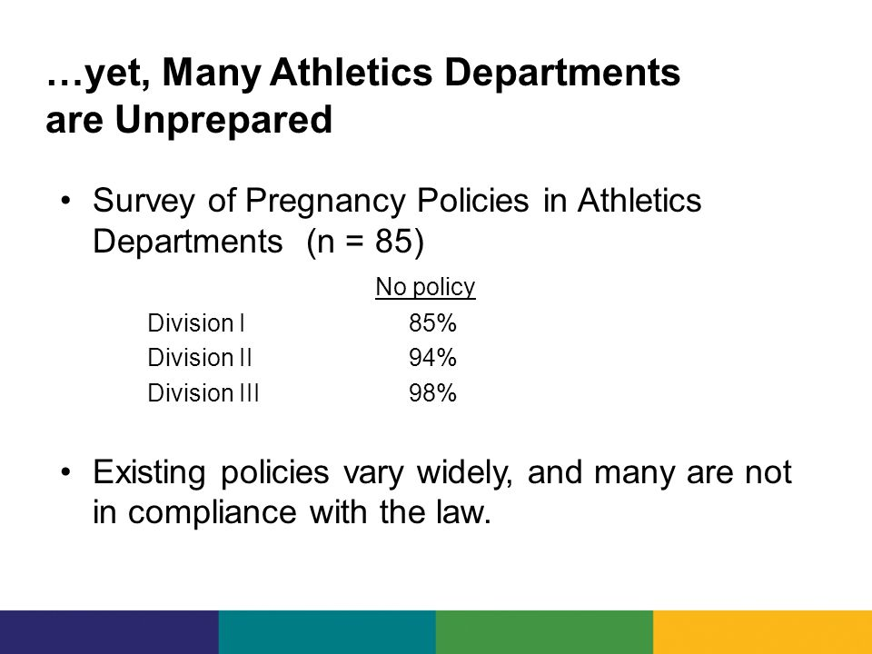 …yet, Many Athletics Departments are Unprepared Survey of Pregnancy Policies in Athletics Departments (n = 85) No policy Division I 85% Division II94% Division III98% Existing policies vary widely, and many are not in compliance with the law.
