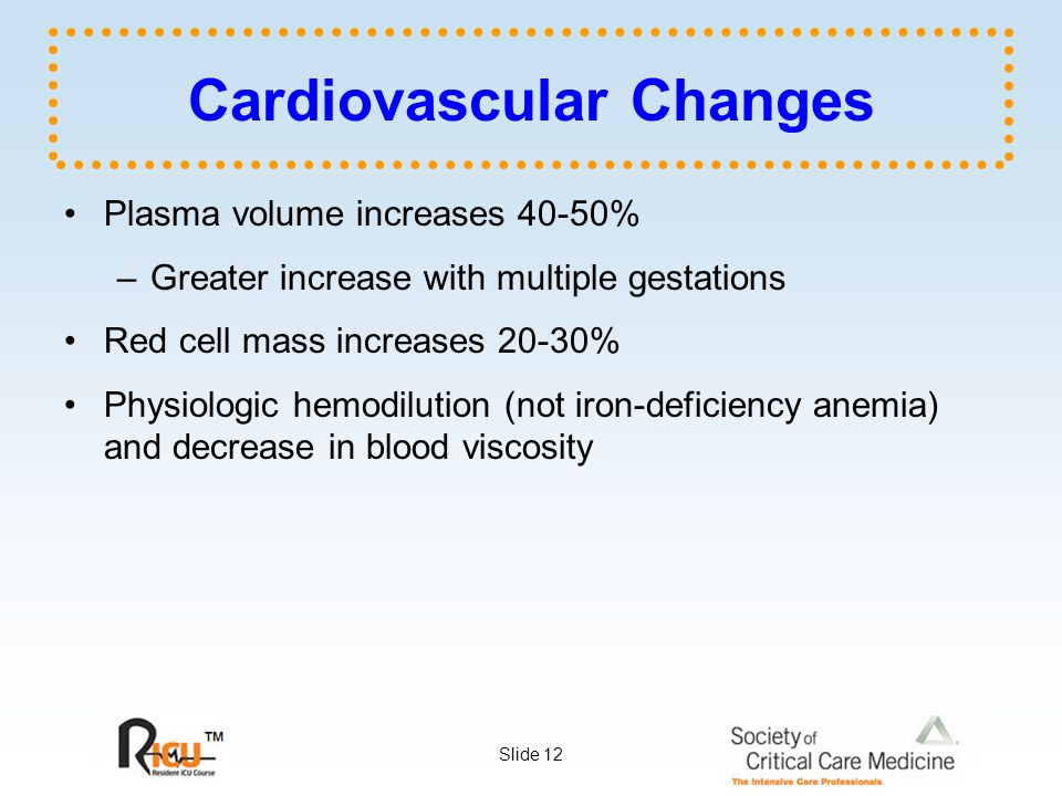 Slide 12 Cardiovascular Changes Plasma volume increases 40-50% –Greater increase with multiple gestations Red cell mass increases 20-30% Physiologic hemodilution (not iron-deficiency anemia) and decrease in blood viscosity