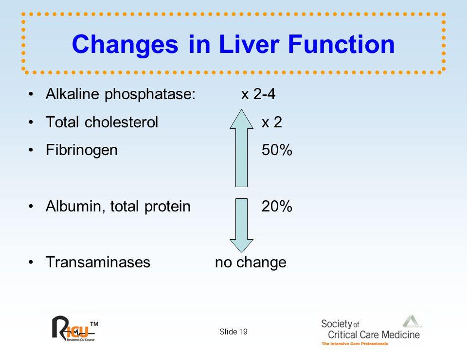 Slide 19 Changes in Liver Function Alkaline phosphatase: x 2-4 Total cholesterolx 2 Fibrinogen50% Albumin, total protein20% Transaminasesno change