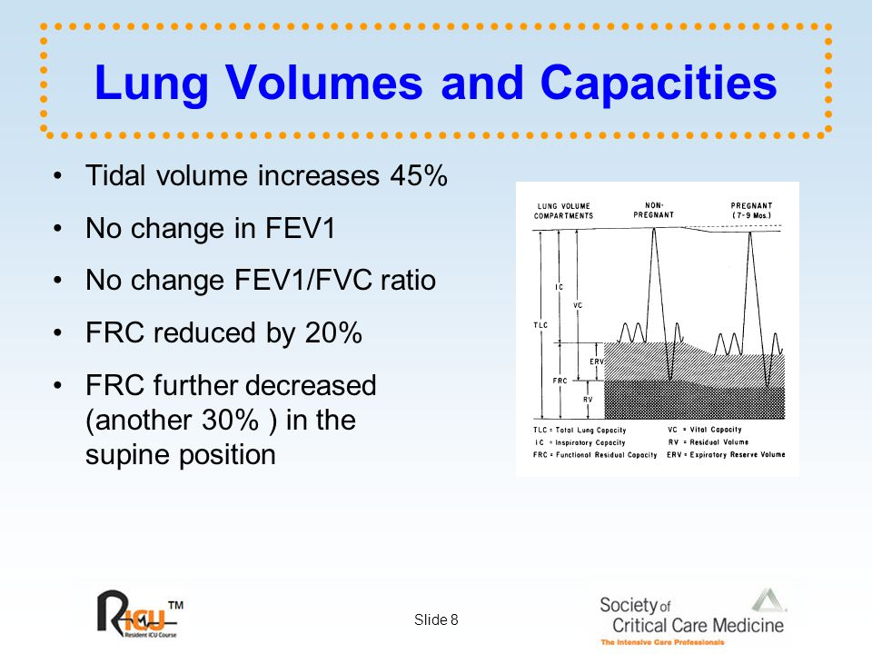 Slide 9 Oxygen Changes In Pregnancy Increase in oxygen consumption (~20%) Small increase in PaO2: usually >100 mm Hg on room air Reduced A-V O2 difference Widening of A-a gradient Slight decrease in affinity of hemoglobin for oxygen