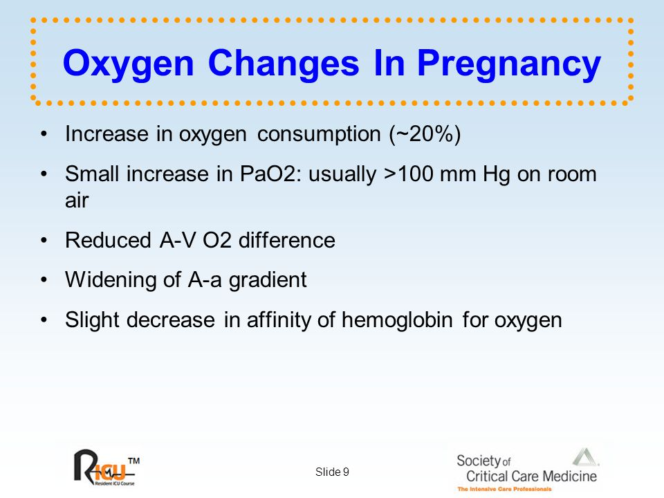 Slide 10 Normal Arterial Blood Gas in Pregnancy Mild chronic compensated respiratory alkalosis pH ~7.44 PaCO2 28-32 mm Hg PaO2 >100 mm Hg HCO3- 18-22 mEq/L