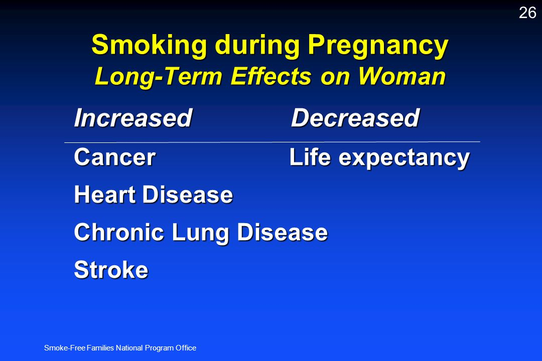 Smoke-Free Families National Program Office 26 Smoking during Pregnancy Long-Term Effects on Woman Increased Decreased Cancer Life expectancy Heart Di