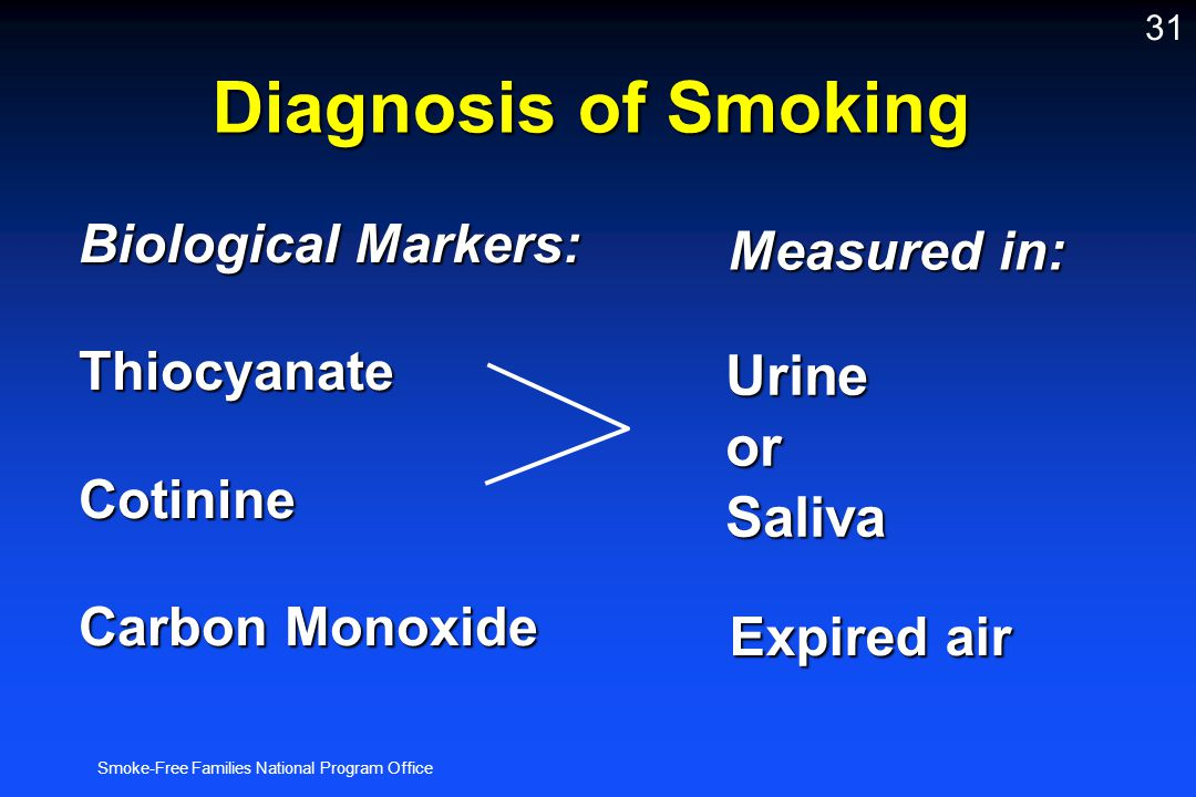 Smoke-Free Families National Program Office 31 Diagnosis of Smoking Biological Markers: ThiocyanateCotinine Carbon Monoxide Urine or Saliva Measured i
