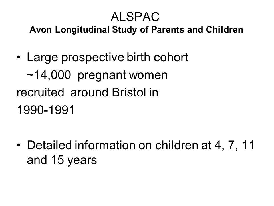 ALSPAC Avon Longitudinal Study of Parents and Children Large prospective birth cohort ~14,000 pregnant women recruited around Bristol in 1990-1991 Det
