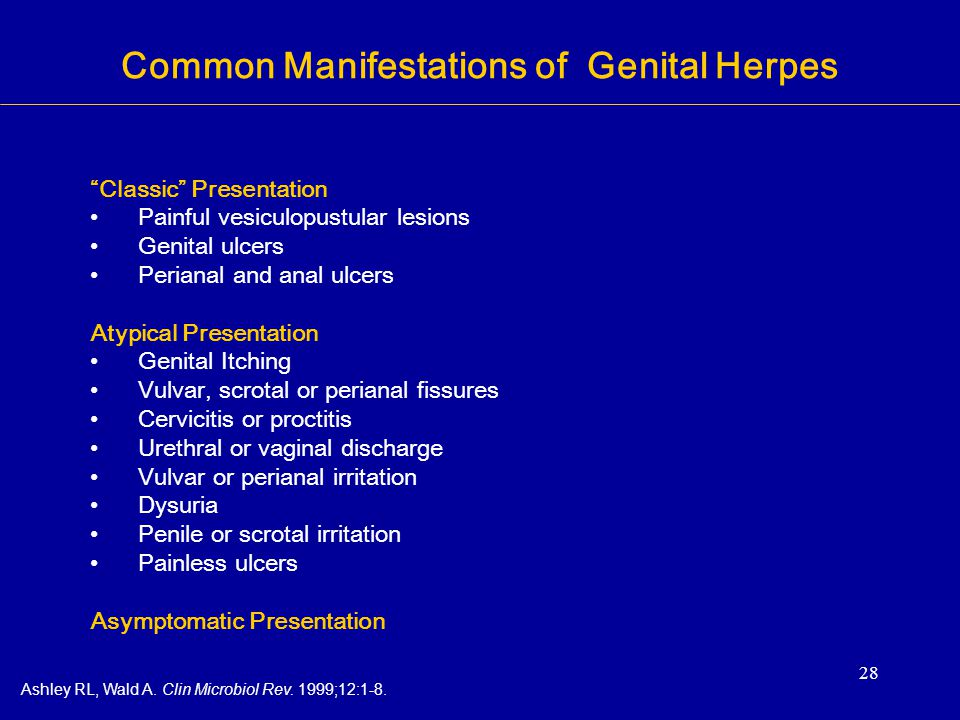 """28 Common Manifestations of Genital Herpes """"Classic"""" Presentation Painful vesiculopustular lesions Genital ulcers Perianal and anal ulcers Atypical Pr"""