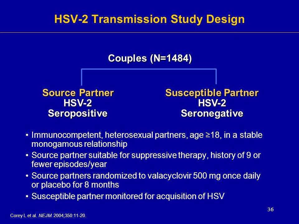 36 Corey L et al. NEJM. 2004;350:11-20. HSV-2 Transmission Study Design Immunocompetent, heterosexual partners, age ≥18, in a stable monogamous relati