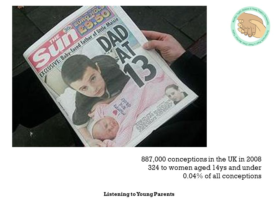 Listening to Young Parents 887,000 conceptions in the UK in 2008 324 to women aged 14ys and under 0.04% of all conceptions