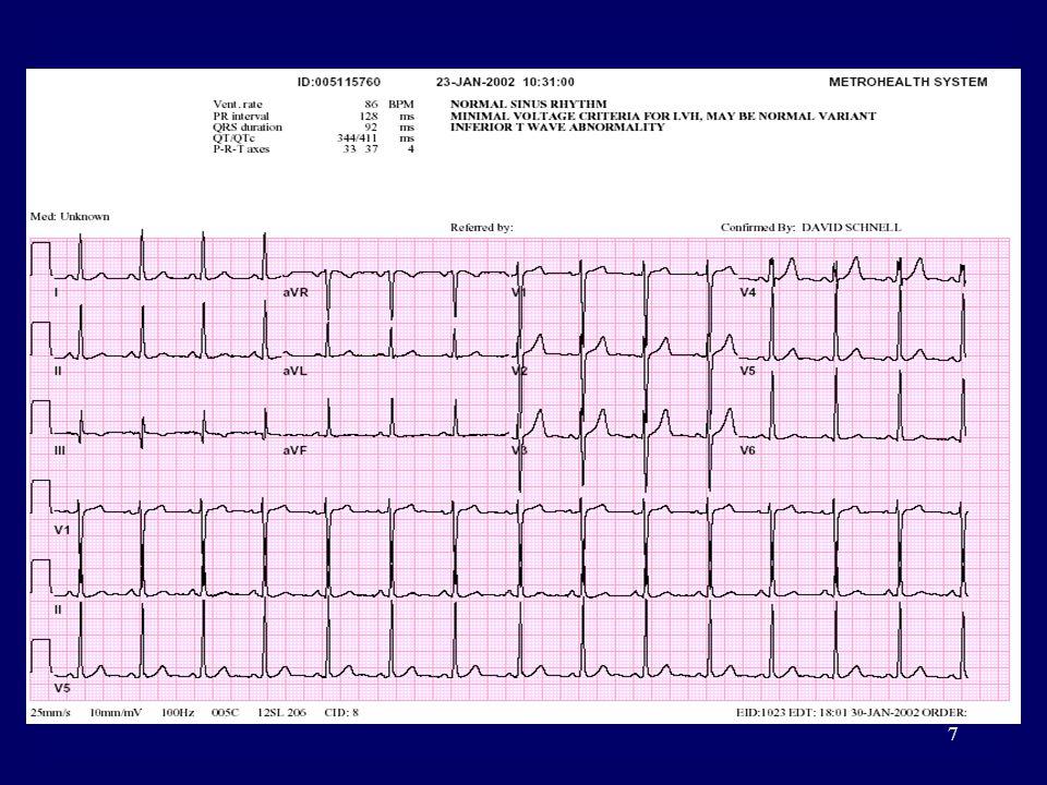6 Labs and studies (1) CK-MB = 1.0 Fetal lung maturity = 77.3 CXR: slight cardiac enlargement, no infiltrate 11.6 27 8.7 190 133 4.0 97 4 22 94 0.5