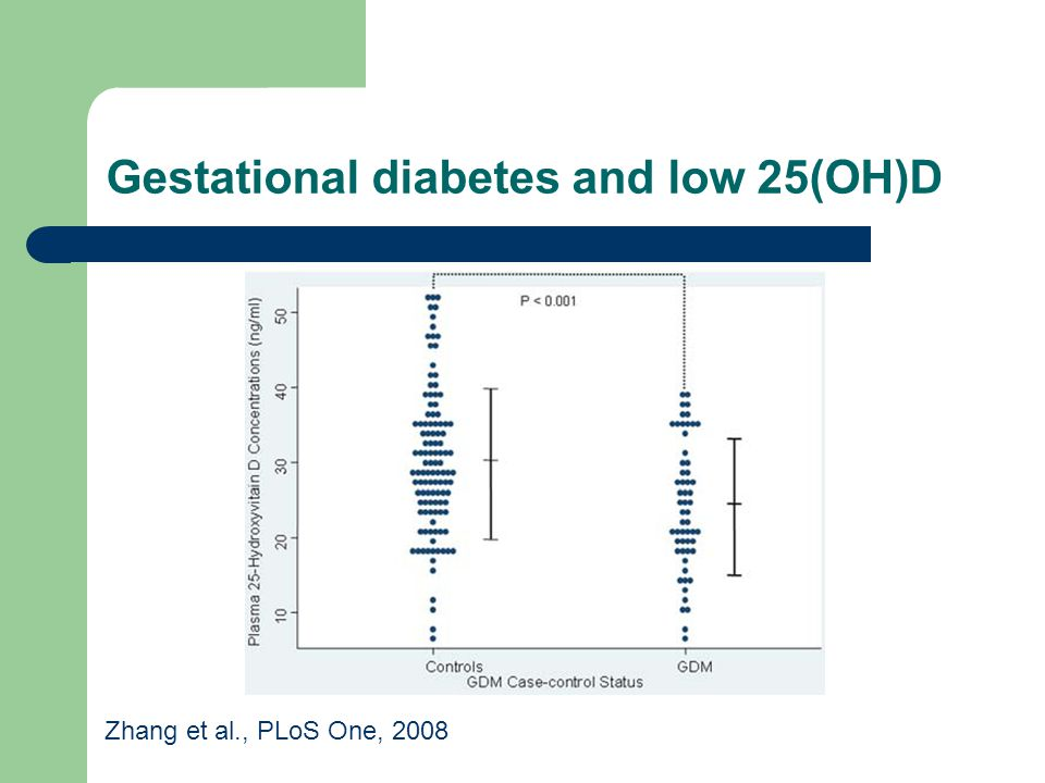 Gestational diabetes and low 25(OH)D Zhang et al., PLoS One, 2008