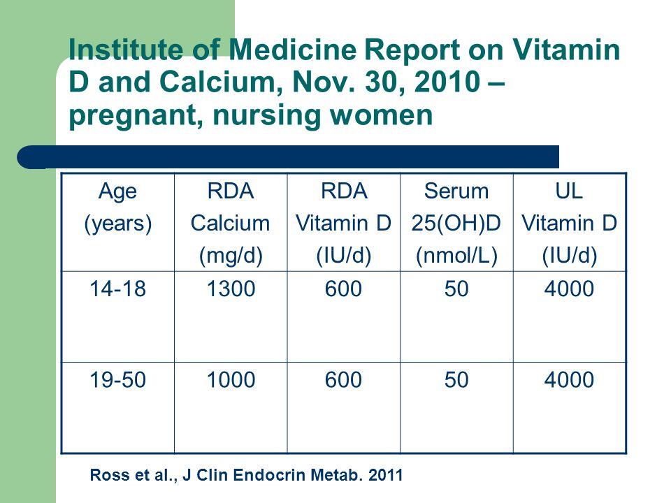 Institute of Medicine Report on Vitamin D and Calcium, Nov.