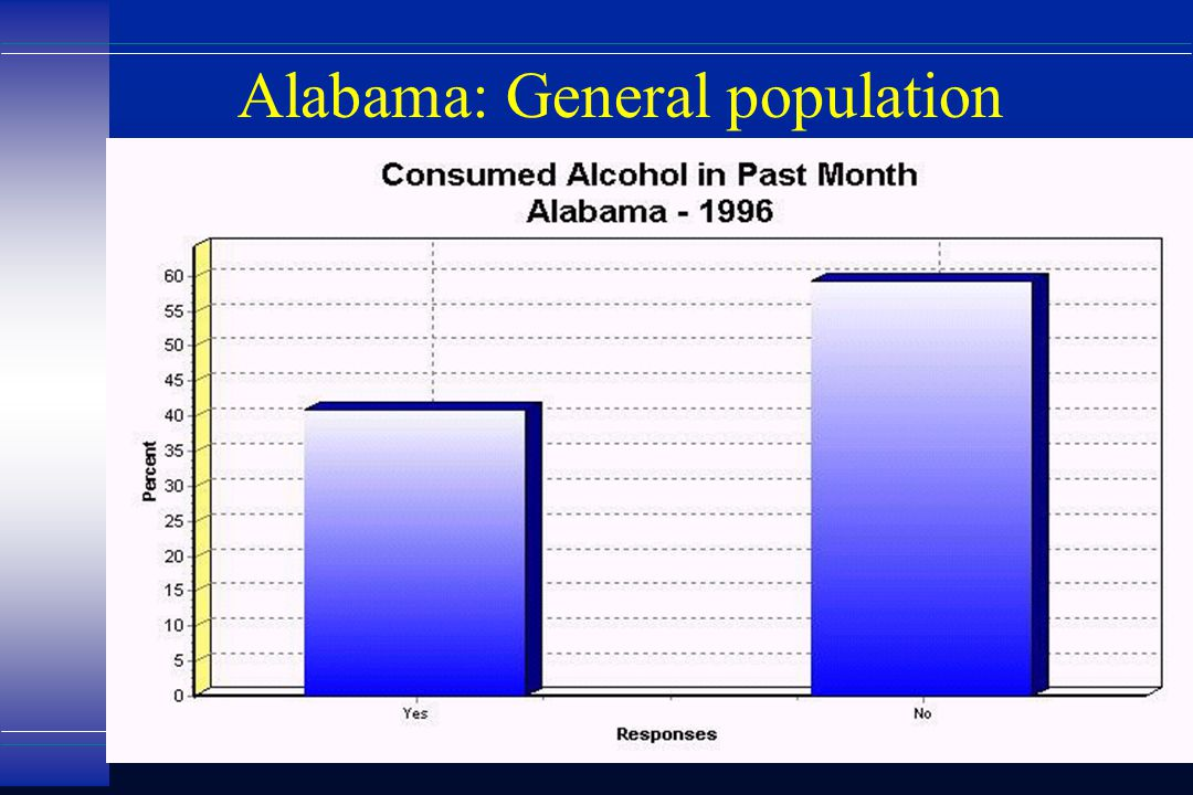 Alabama: General population