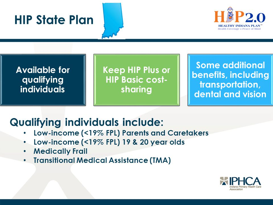 HIP State Plan Available for qualifying individuals Keep HIP Plus or HIP Basic cost- sharing Some additional benefits, including transportation, denta