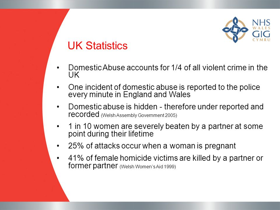 UK Statistics Domestic Abuse accounts for 1/4 of all violent crime in the UK One incident of domestic abuse is reported to the police every minute in
