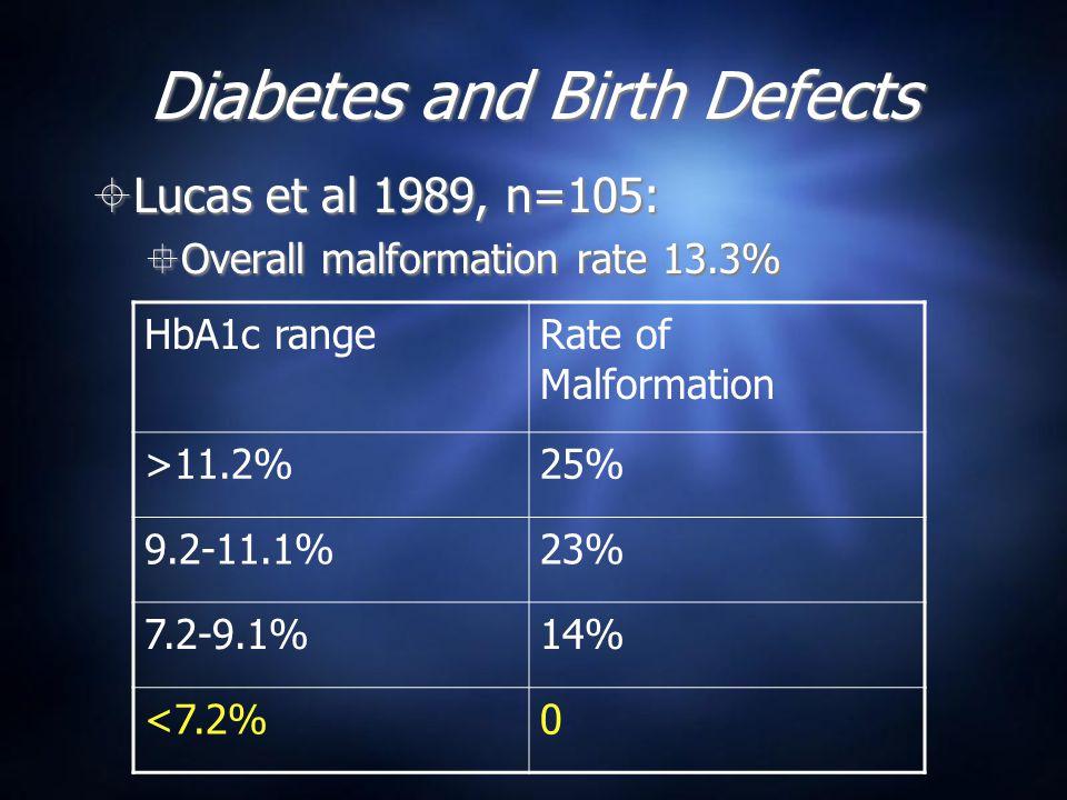 Diabetes and Birth Defects  Lucas et al 1989, n=105:  Overall malformation rate 13.3%  Lucas et al 1989, n=105:  Overall malformation rate 13.3% HbA1c rangeRate of Malformation >11.2%25% 9.2-11.1%23% 7.2-9.1%14% <7.2%0