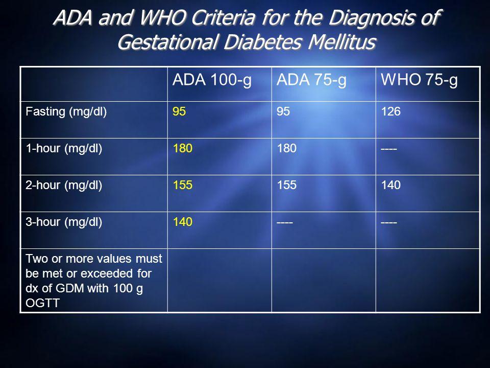 ADA and WHO Criteria for the Diagnosis of Gestational Diabetes Mellitus ADA 100-gADA 75-gWHO 75-g Fasting (mg/dl)95 126 1-hour (mg/dl)180 ---- 2-hour