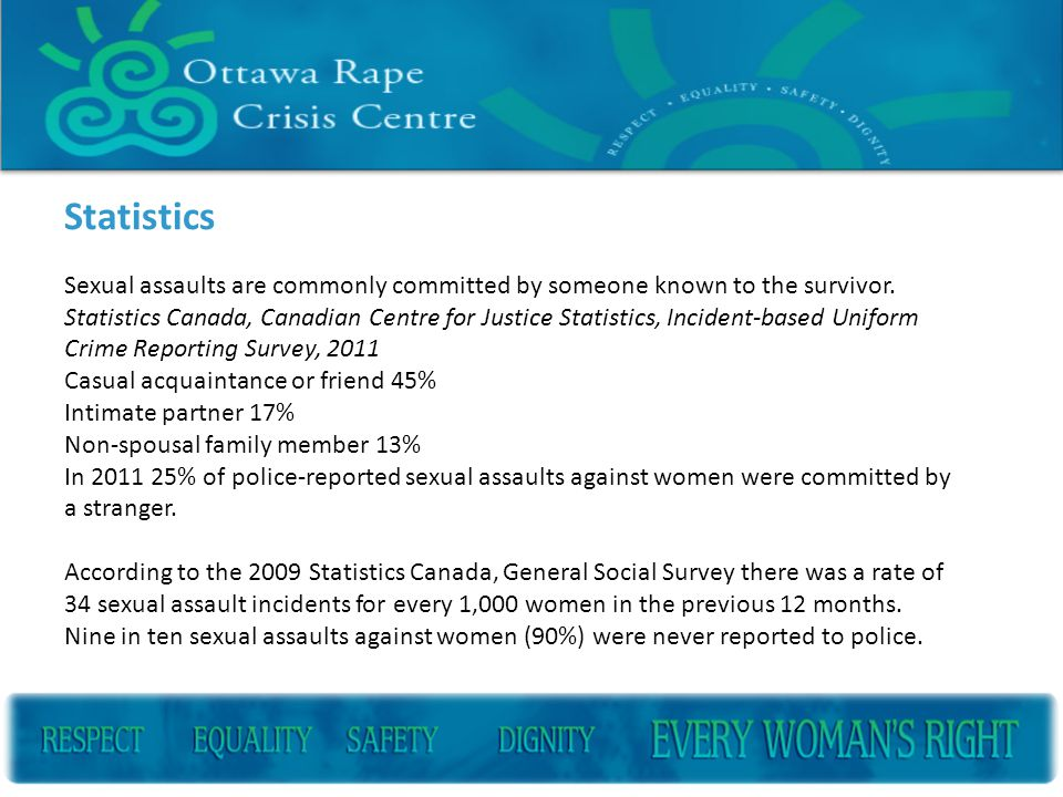Statistics Sexual assaults are commonly committed by someone known to the survivor.