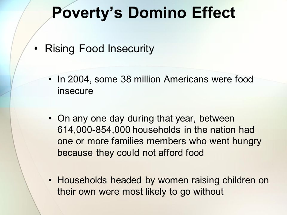 Poverty's Domino Effect Rising Food Insecurity In 2004, some 38 million Americans were food insecure On any one day during that year, between 614,000-854,000 households in the nation had one or more families members who went hungry because they could not afford food Households headed by women raising children on their own were most likely to go without