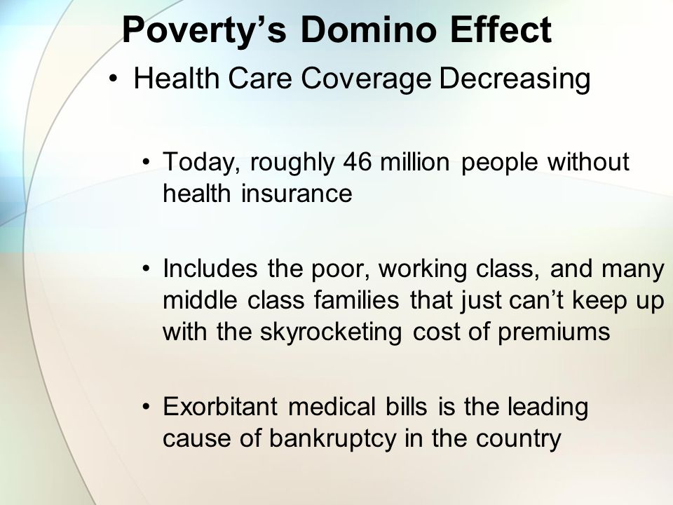 Poverty's Domino Effect Health Care Coverage Decreasing Today, roughly 46 million people without health insurance Includes the poor, working class, and many middle class families that just can't keep up with the skyrocketing cost of premiums Exorbitant medical bills is the leading cause of bankruptcy in the country