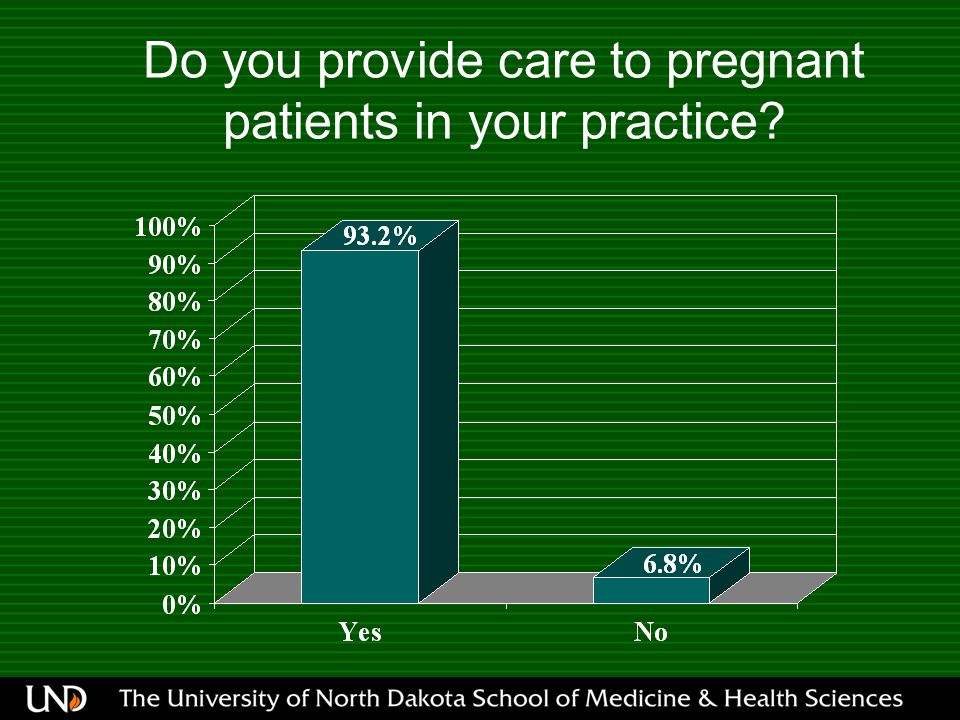Do you provide care to pregnant patients in your practice