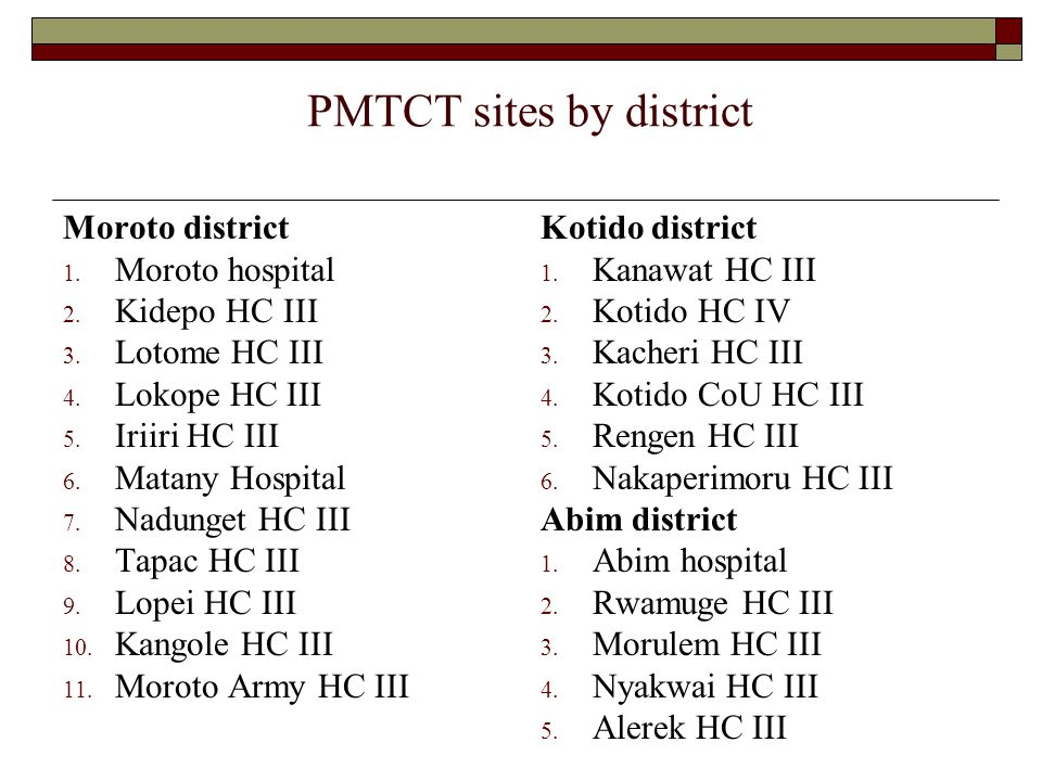 PMTCT sites by district Moroto district 1. Moroto hospital 2.