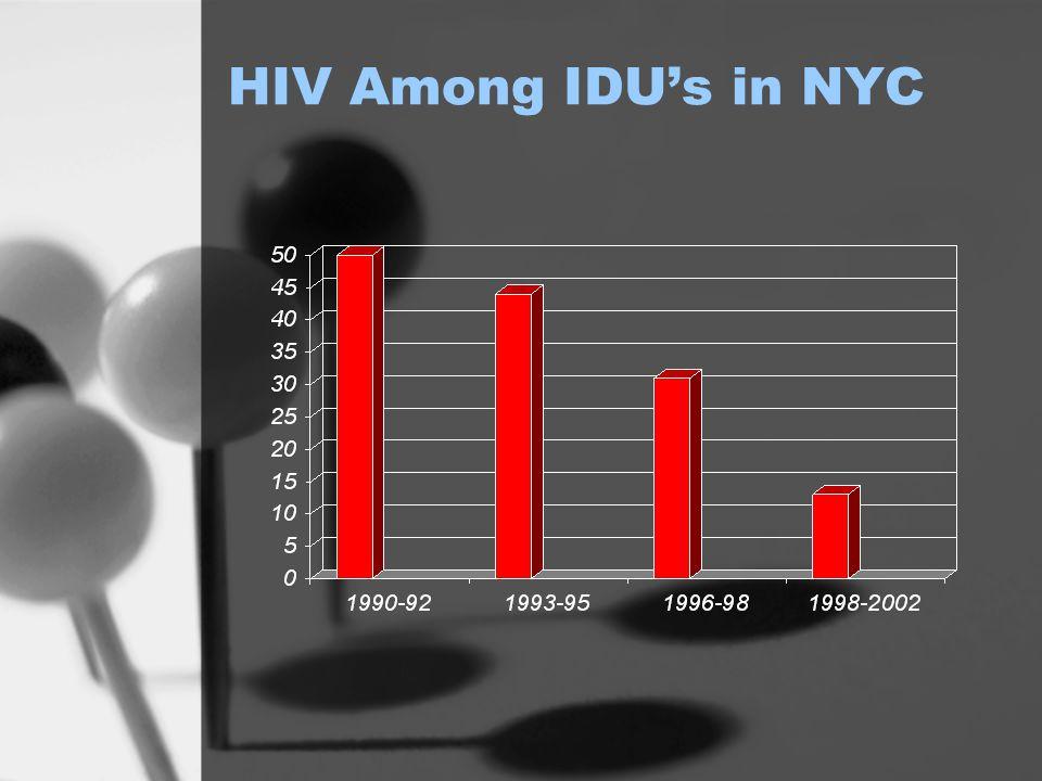 HIV Among IDU's in NYC