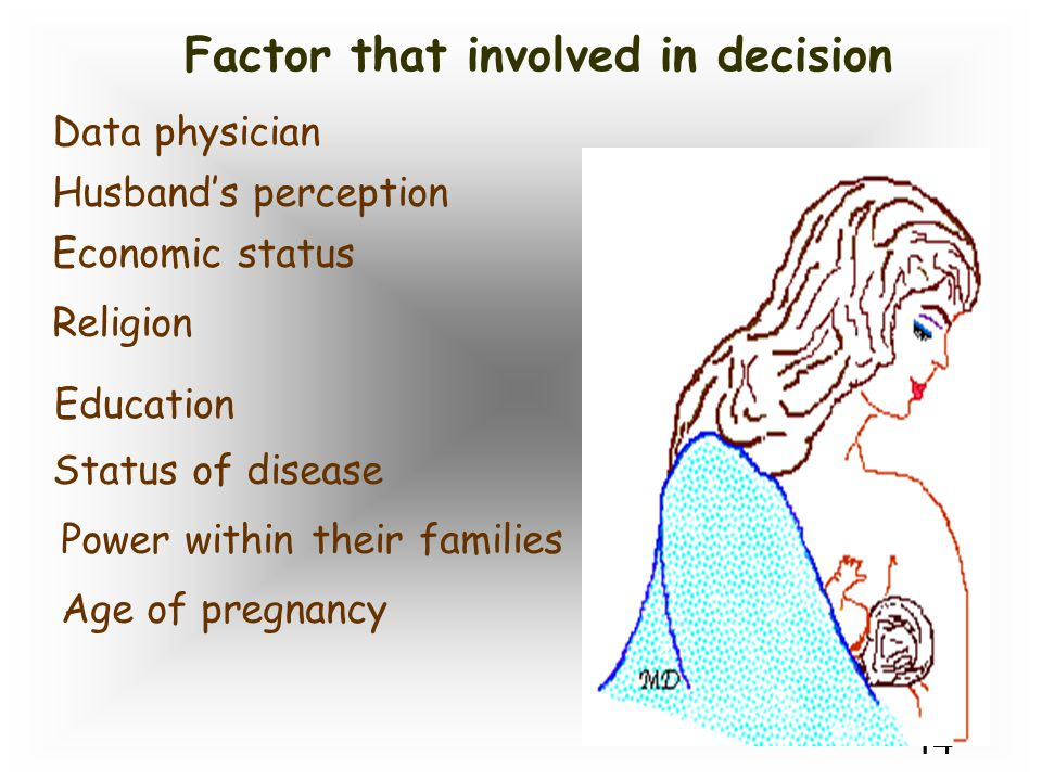 14 Factor that involved in decision Data physician Husband's perception Economic status Religion Education Status of disease Power within their families Age of pregnancy