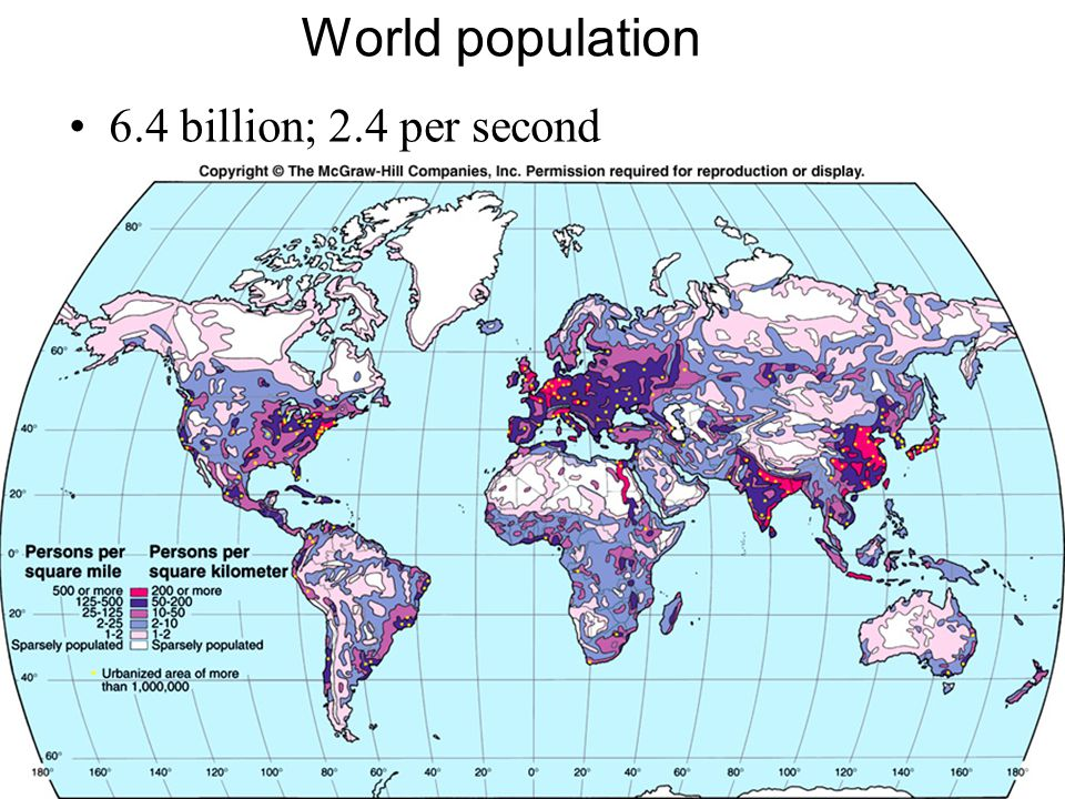 World population 6.4 billion; 2.4 per second