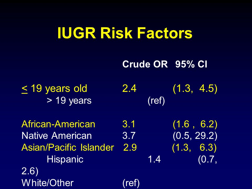 IUGR Risk Factors Crude OR 95% CI 19 years(ref) African-American3.1(1.6, 6.2) Native American3.7(0.5, 29.2) Asian/Pacific Islander 2.9 (1.3, 6.3) Hispanic1.4(0.7, 2.6) White/Other(ref)