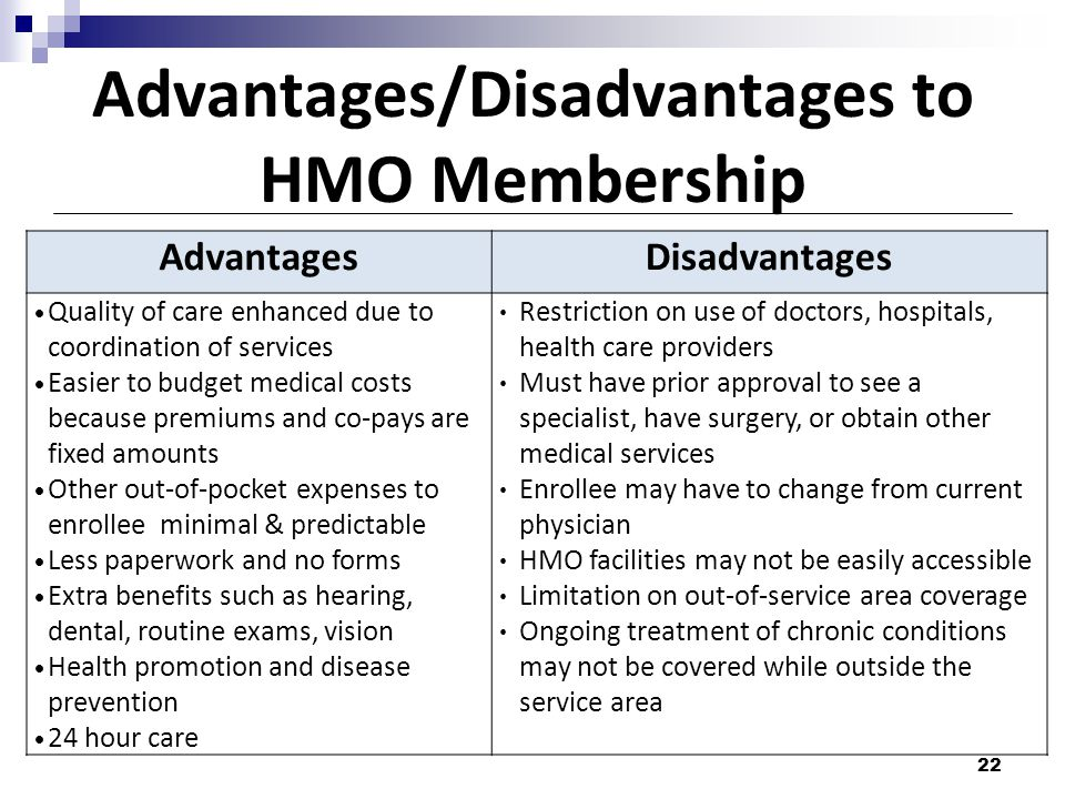 Advantages/Disadvantages to HMO Membership AdvantagesDisadvantages  Quality of care enhanced due to coordination of services  Easier to budget medical costs because premiums and co-pays are fixed amounts  Other out-of-pocket expenses to enrollee minimal & predictable  Less paperwork and no forms  Extra benefits such as hearing, dental, routine exams, vision  Health promotion and disease prevention  24 hour care Restriction on use of doctors, hospitals, health care providers Must have prior approval to see a specialist, have surgery, or obtain other medical services Enrollee may have to change from current physician HMO facilities may not be easily accessible Limitation on out-of-service area coverage Ongoing treatment of chronic conditions may not be covered while outside the service area 22