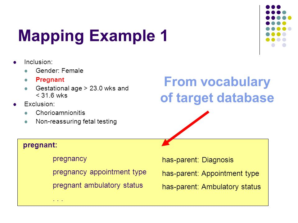 Mapping Example 1 Inclusion: Gender: Female Pregnant Gestational age > 23.0 wks and < 31.6 wks Exclusion: Chorioamnionitis Non-reassuring fetal testing pregnant: pregnancy pregnancy appointment type pregnant ambulatory status...