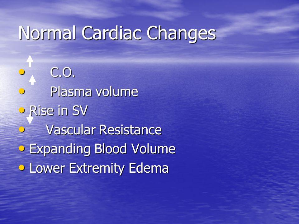 Normal Cardiac Changes C.O. C.O.
