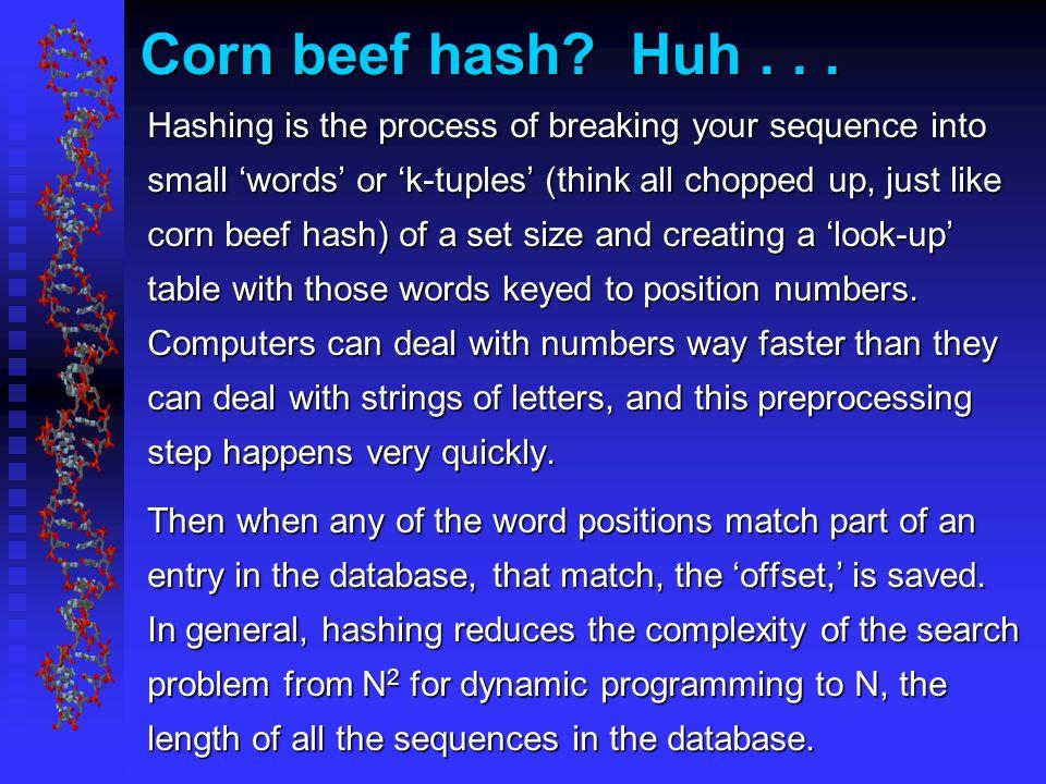 Corn beef hash. Huh...