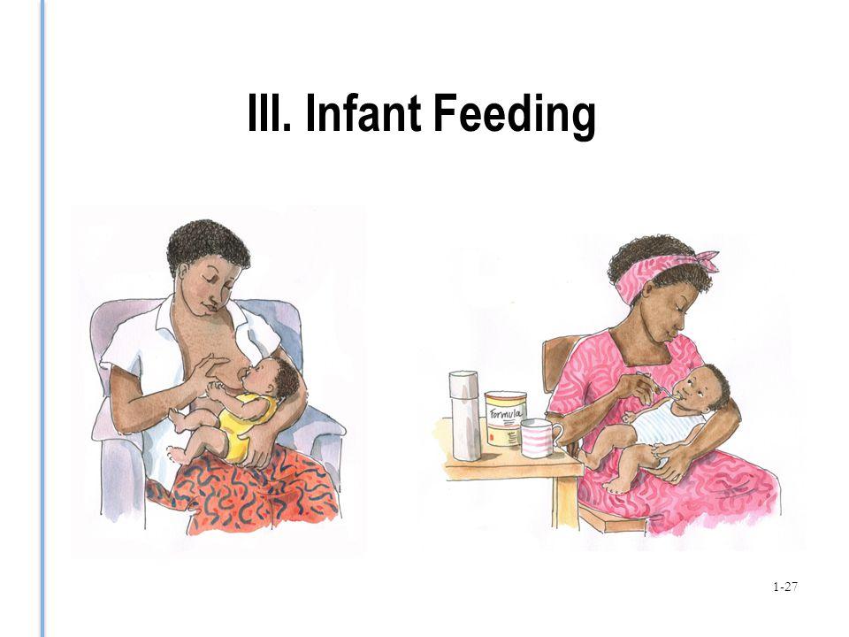 III. Infant Feeding 1-27
