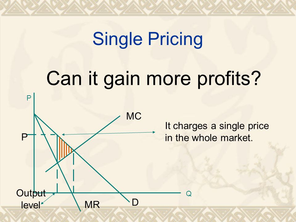 Single Pricing MR D MC Q P P Output level It charges a single price in the whole market. Can it gain more profits?
