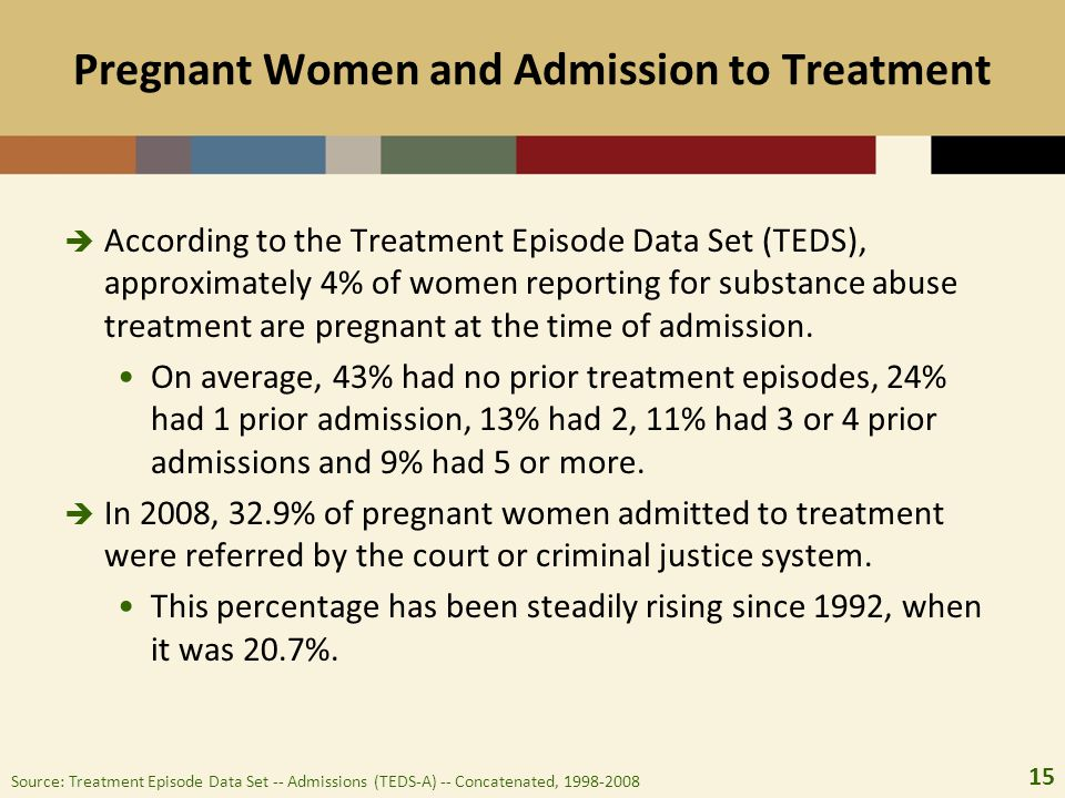 15 Pregnant Women and Admission to Treatment  According to the Treatment Episode Data Set (TEDS), approximately 4% of women reporting for substance a