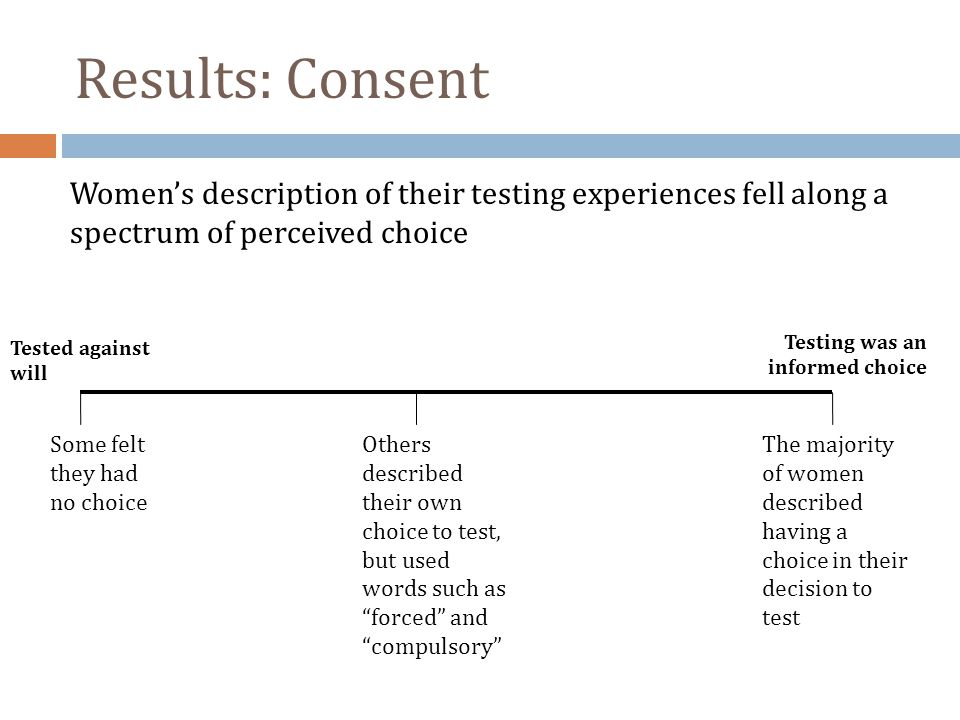 Results: Consent Women's description of their testing experiences fell along a spectrum of perceived choice The majority of women described having a choice in their decision to test Others described their own choice to test, but used words such as forced and compulsory Tested against will Testing was an informed choice Some felt they had no choice