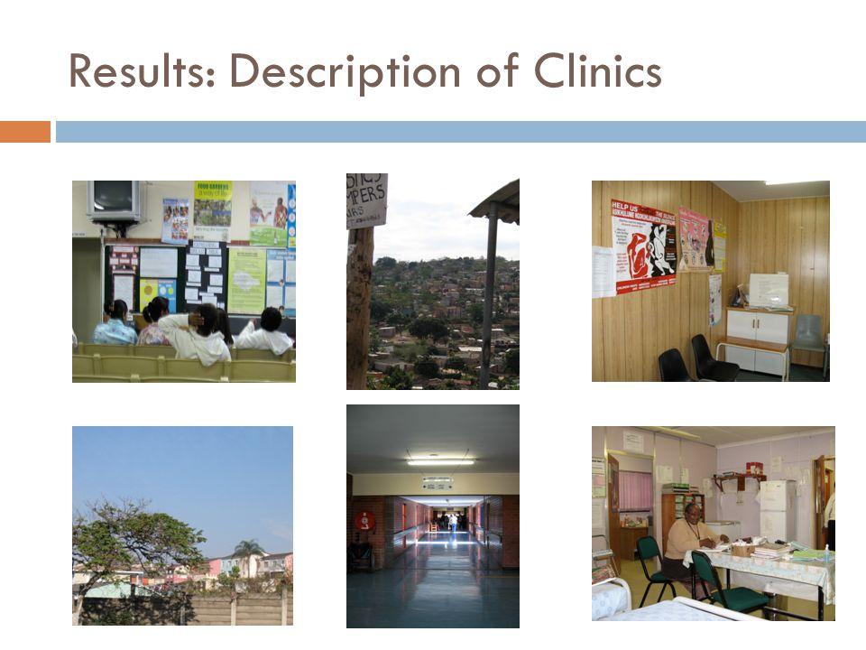 Results: Description of Clinics