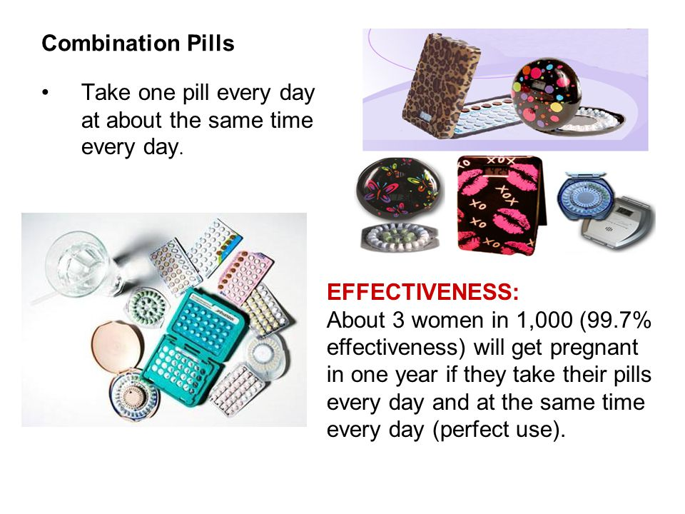 Combination Pills Take one pill every day at about the same time every day. EFFECTIVENESS: About 3 women in 1,000 (99.7% effectiveness) will get pregn