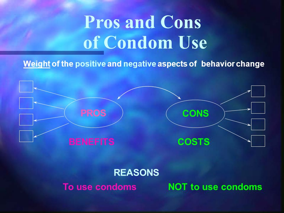 Pros and Cons of Condom Use PROSCONS BENEFITSCOSTS NOT to use condoms To use condoms REASONS Weight of the positive and negative aspects of behavior c