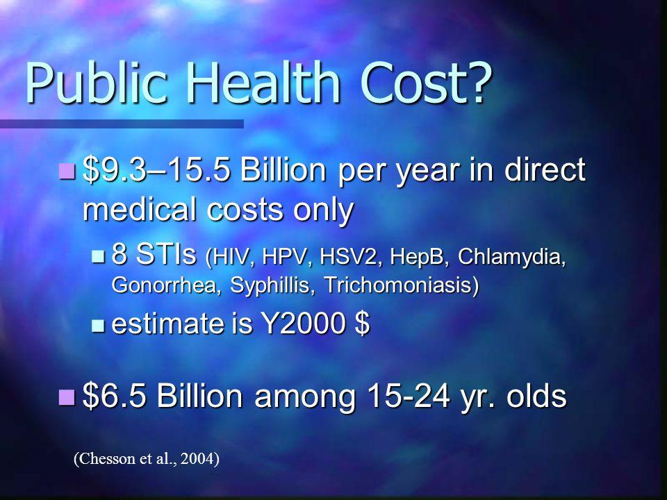 Public Health Cost.