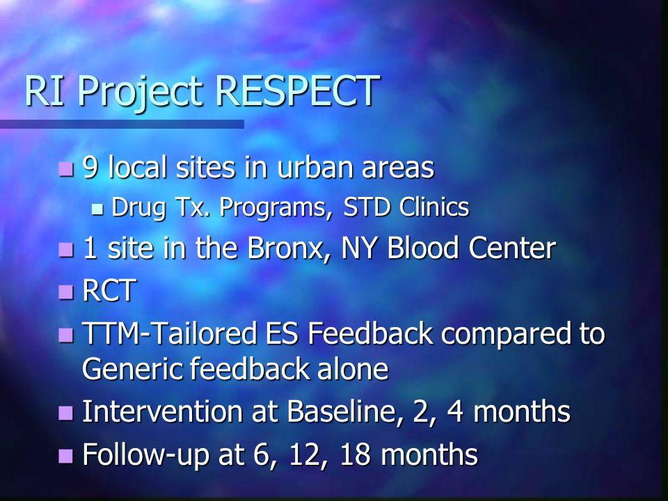 9 local sites in urban areas 9 local sites in urban areas Drug Tx.