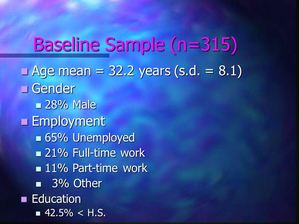 Baseline Sample (n=315) Age mean = 32.2 years (s.d.