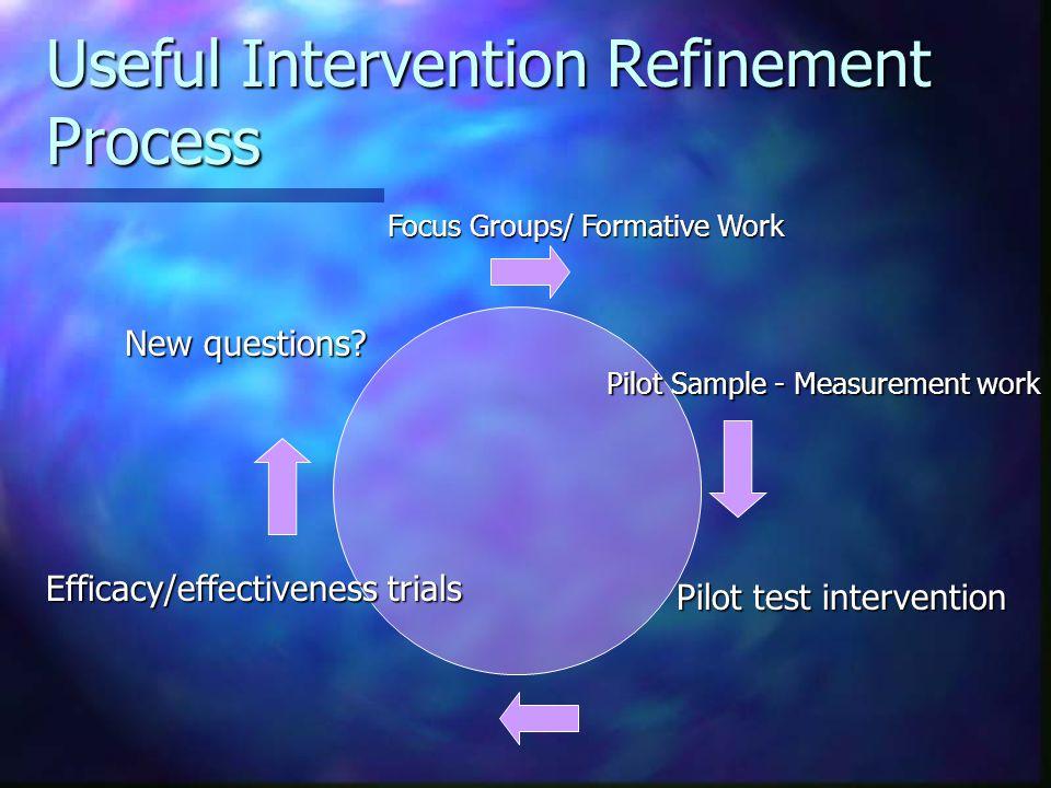 Focus Groups/ Formative Work Pilot Sample - Measurement work Pilot test intervention Efficacy/effectiveness trials Useful Intervention Refinement Process New questions?