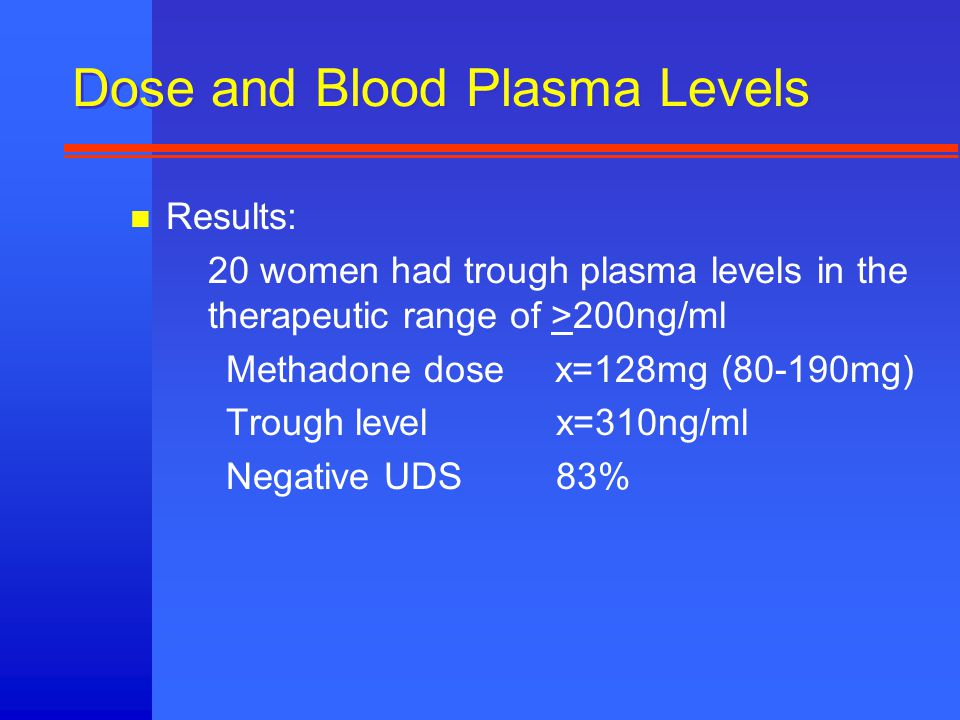 Dose and Blood Plasma Levels n Results: 20 women had trough plasma levels in the therapeutic range of >200ng/ml Methadone dose x=128mg (80-190mg) Trough level x=310ng/ml Negative UDS 83%