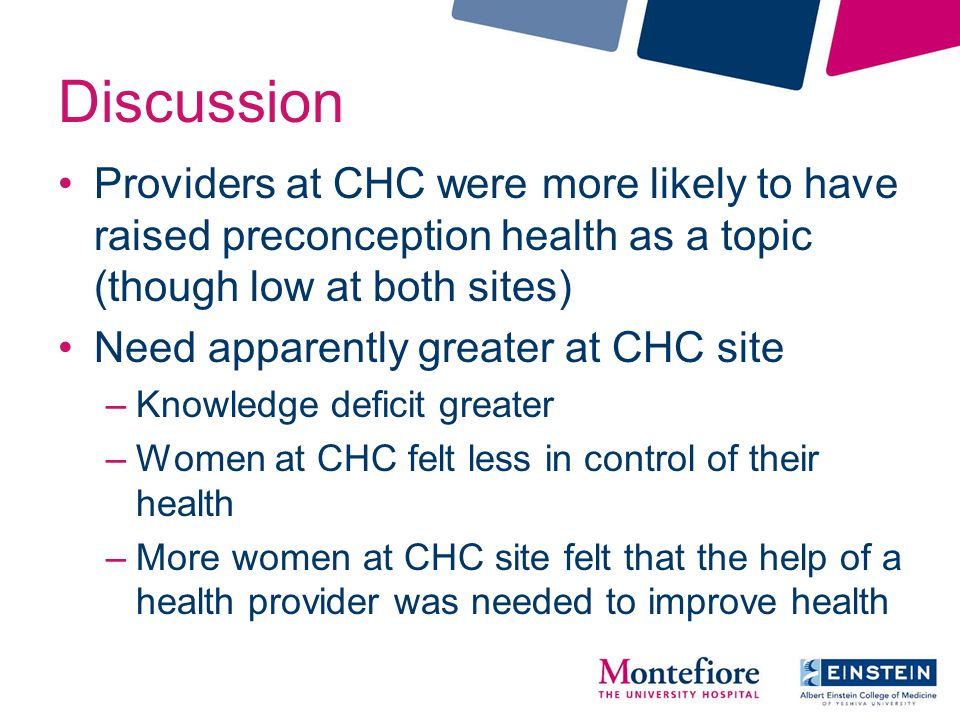 Discussion Providers at CHC were more likely to have raised preconception health as a topic (though low at both sites) Need apparently greater at CHC site –Knowledge deficit greater –Women at CHC felt less in control of their health –More women at CHC site felt that the help of a health provider was needed to improve health
